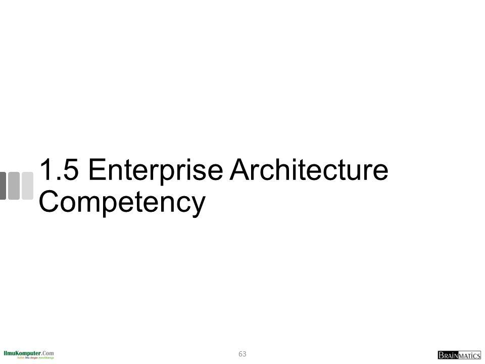 1.5 Enterprise Architecture Competency 63