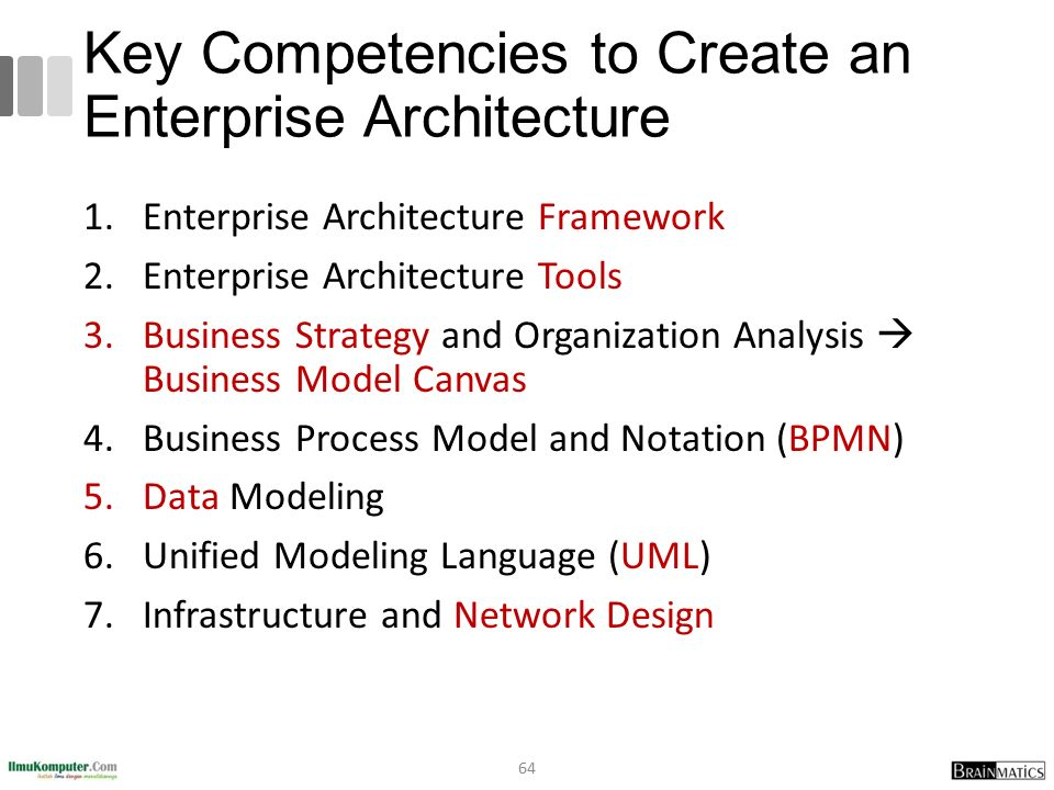 Key Competencies to Create an Enterprise Architecture 1.Enterprise Architecture Framework 2.Enterprise Architecture Tools 3.Business Strategy and Orga