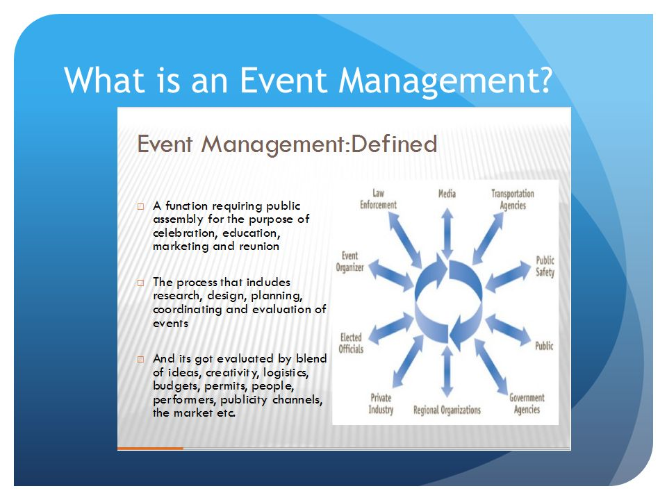 What is an Event Management?
