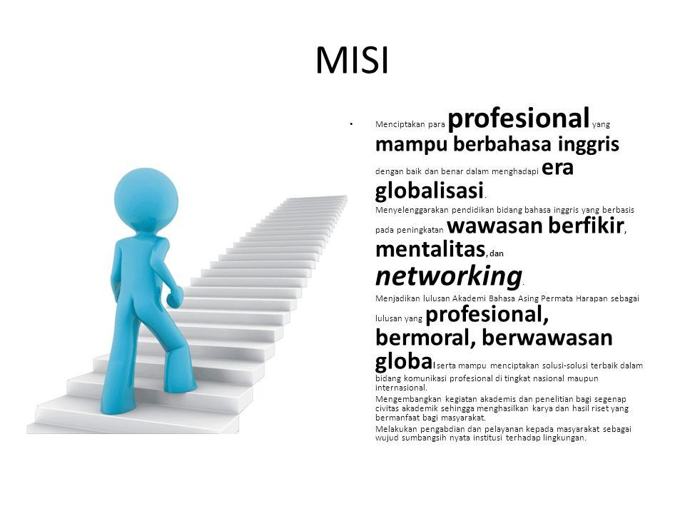 MISI Menciptakan para profesional yang mampu berbahasa inggris dengan baik dan benar dalam menghadapi era globalisasi.