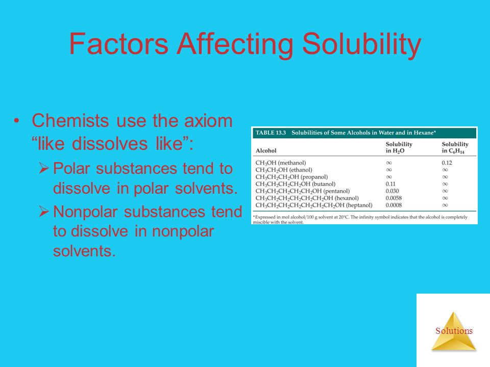 Solutions Factors Affecting Solubility Chemists use the axiom like dissolves like :  Polar substances tend to dissolve in polar solvents.