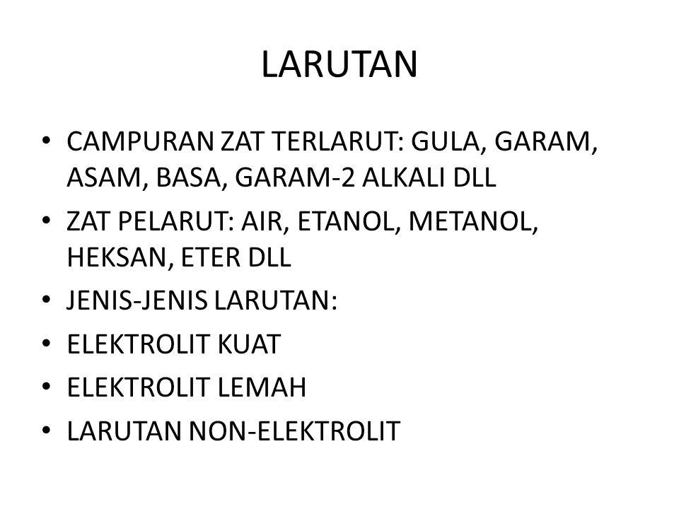 LARUTAN CAMPURAN ZAT TERLARUT: GULA, GARAM, ASAM, BASA, GARAM-2 ALKALI DLL ZAT PELARUT: AIR, ETANOL, METANOL, HEKSAN, ETER DLL JENIS-JENIS LARUTAN: ELEKTROLIT KUAT ELEKTROLIT LEMAH LARUTAN NON-ELEKTROLIT