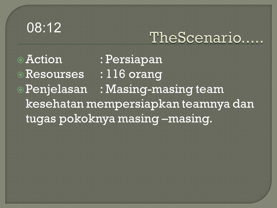 Action: Persiapan  Resourses: 116 orang  Penjelasan: Masing-masing team kesehatan mempersiapkan teamnya dan tugas pokoknya masing –masing.