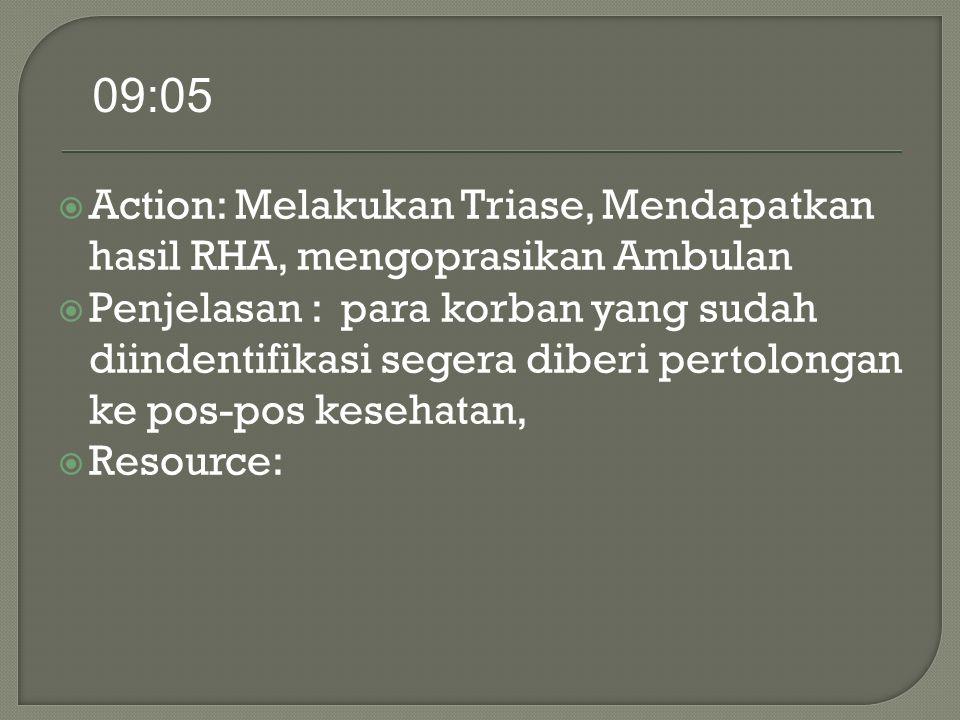  Action: Melakukan Triase, Mendapatkan hasil RHA, mengoprasikan Ambulan  Penjelasan : para korban yang sudah diindentifikasi segera diberi pertolongan ke pos-pos kesehatan,  Resource: 09:05