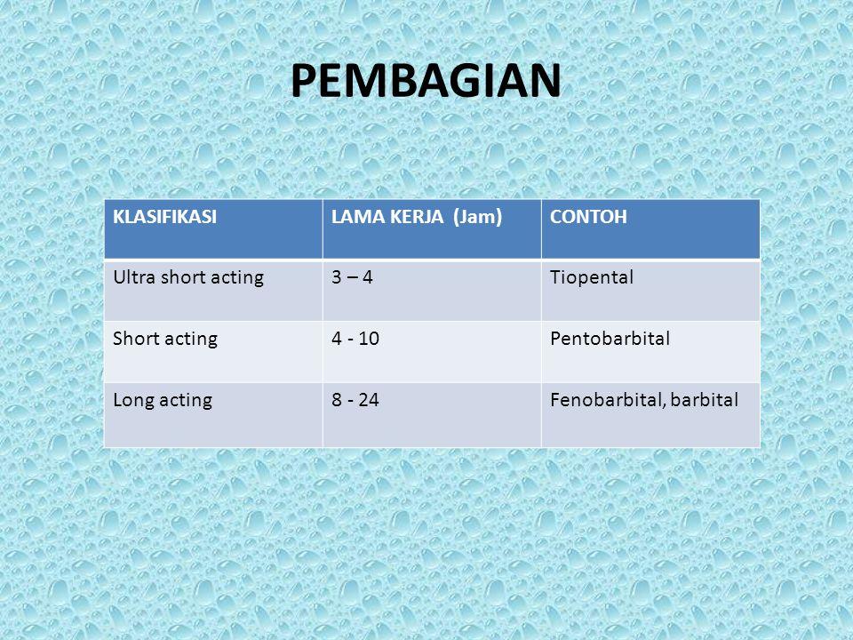 PEMBAGIAN KLASIFIKASILAMA KERJA (Jam)CONTOH Ultra short acting3 – 4Tiopental Short acting4 - 10Pentobarbital Long acting8 - 24Fenobarbital, barbital