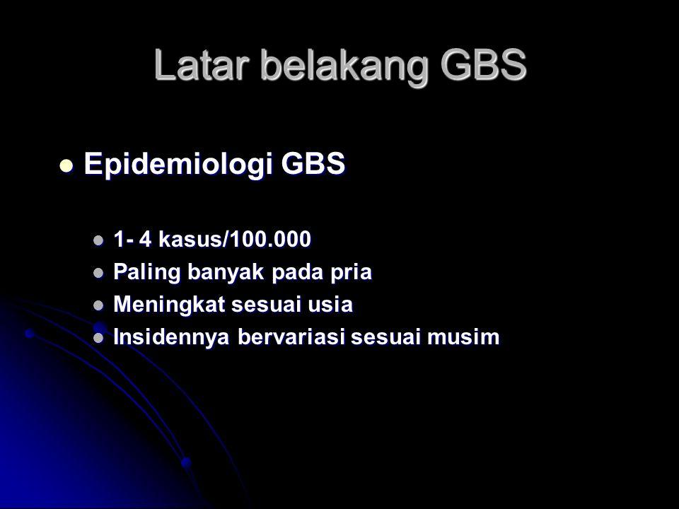 Latar belakang GBS Epidemiologi GBS Epidemiologi GBS 1- 4 kasus/100.000 1- 4 kasus/100.000 Paling banyak pada pria Paling banyak pada pria Meningkat s