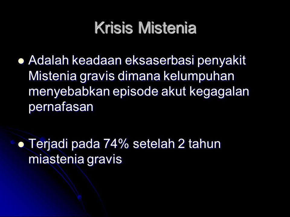 Krisis Mistenia Adalah keadaan eksaserbasi penyakit Mistenia gravis dimana kelumpuhan menyebabkan episode akut kegagalan pernafasan Adalah keadaan eks