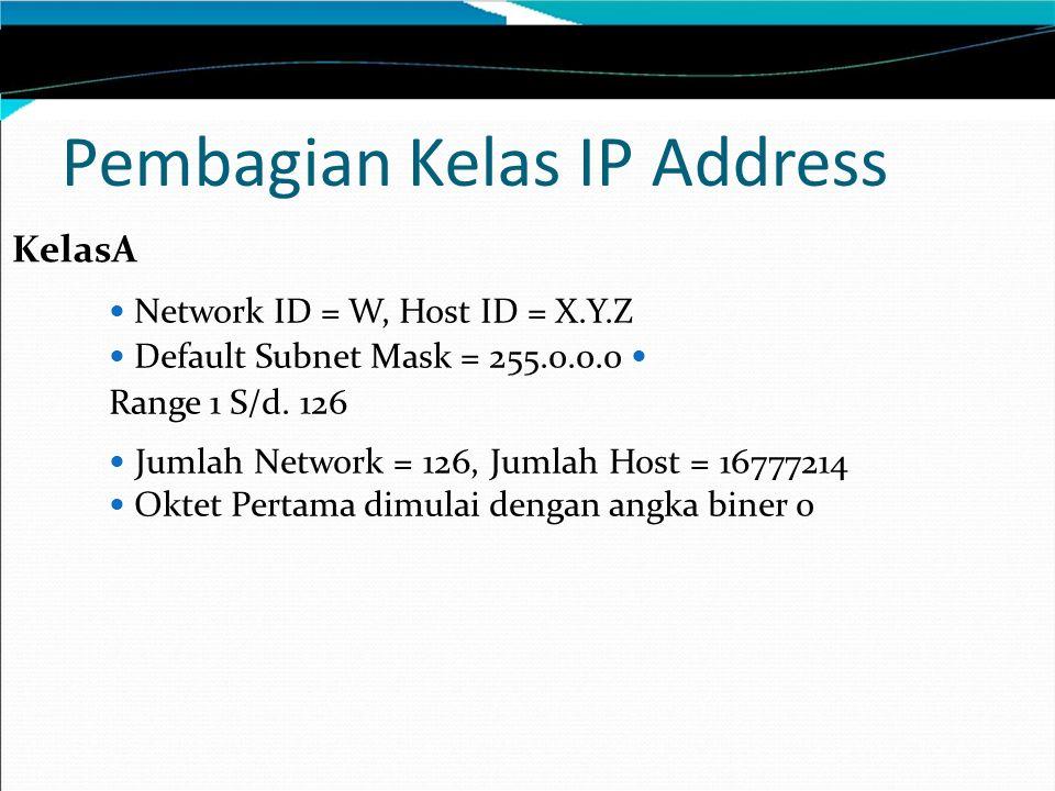 KelasA Network ID = W, Host ID = X.Y.Z Default Subnet Mask = 255.0.0.0 Range 1 S/d.
