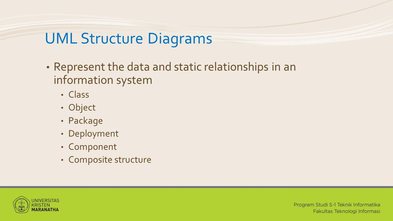UML Structure Diagrams Represent the data and static relationships in an information system Class Object Package Deployment Component Composite structure