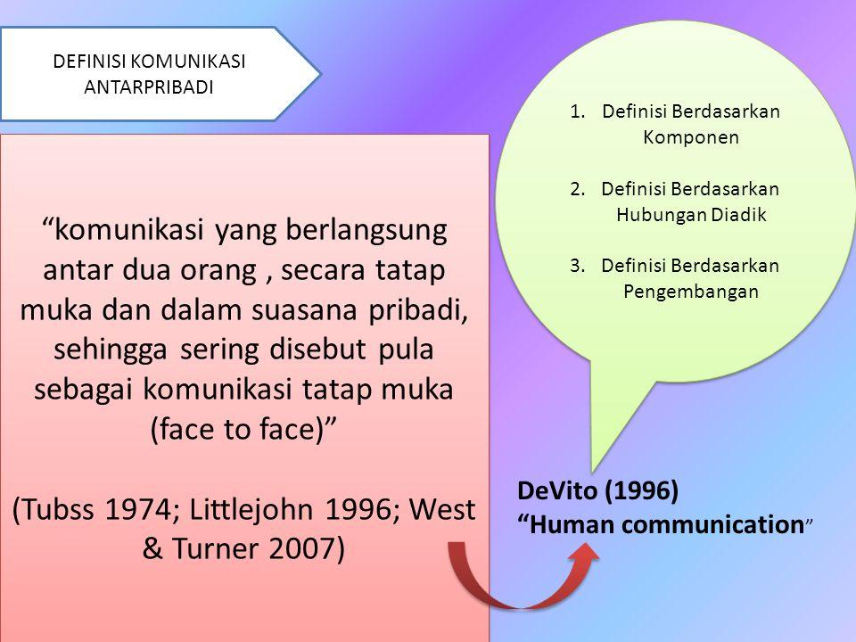 DEFINISI KOMUNIKASI ANTARPRIBADI komunikasi yang berlangsung antar dua orang, secara tatap muka dan dalam suasana pribadi, sehingga sering disebut pula sebagai komunikasi tatap muka (face to face) (Tubss 1974; Littlejohn 1996; West & Turner 2007) komunikasi yang berlangsung antar dua orang, secara tatap muka dan dalam suasana pribadi, sehingga sering disebut pula sebagai komunikasi tatap muka (face to face) (Tubss 1974; Littlejohn 1996; West & Turner 2007) DeVito (1996) Human communication 1.Definisi Berdasarkan Komponen 2.