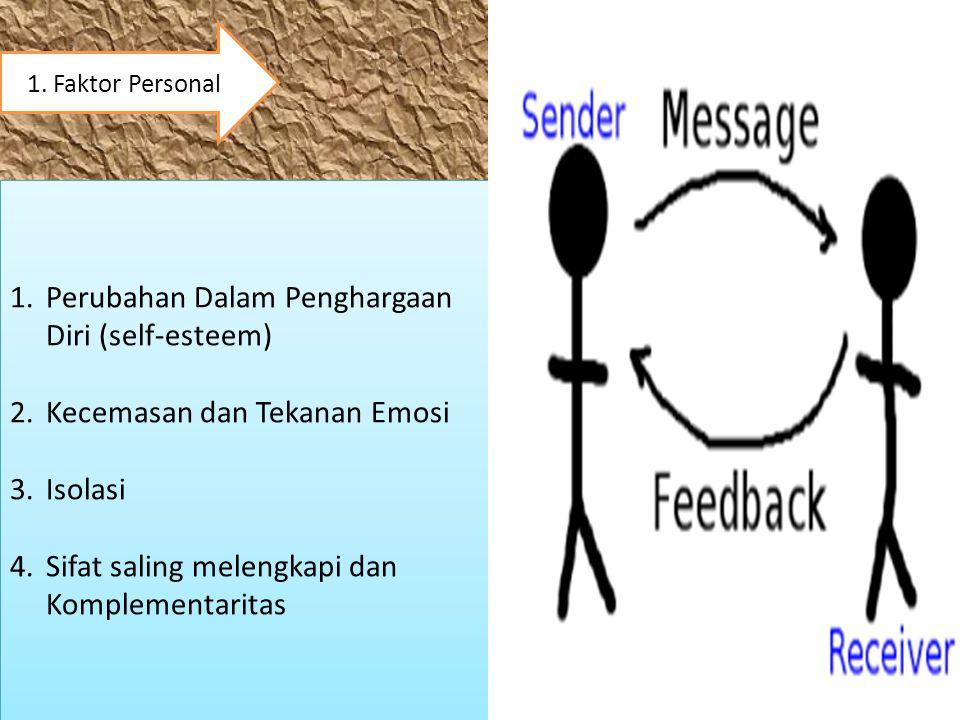 1. Faktor Personal 1.Perubahan Dalam Penghargaan Diri (self-esteem) 2.Kecemasan dan Tekanan Emosi 3.Isolasi 4.Sifat saling melengkapi dan Komplementar