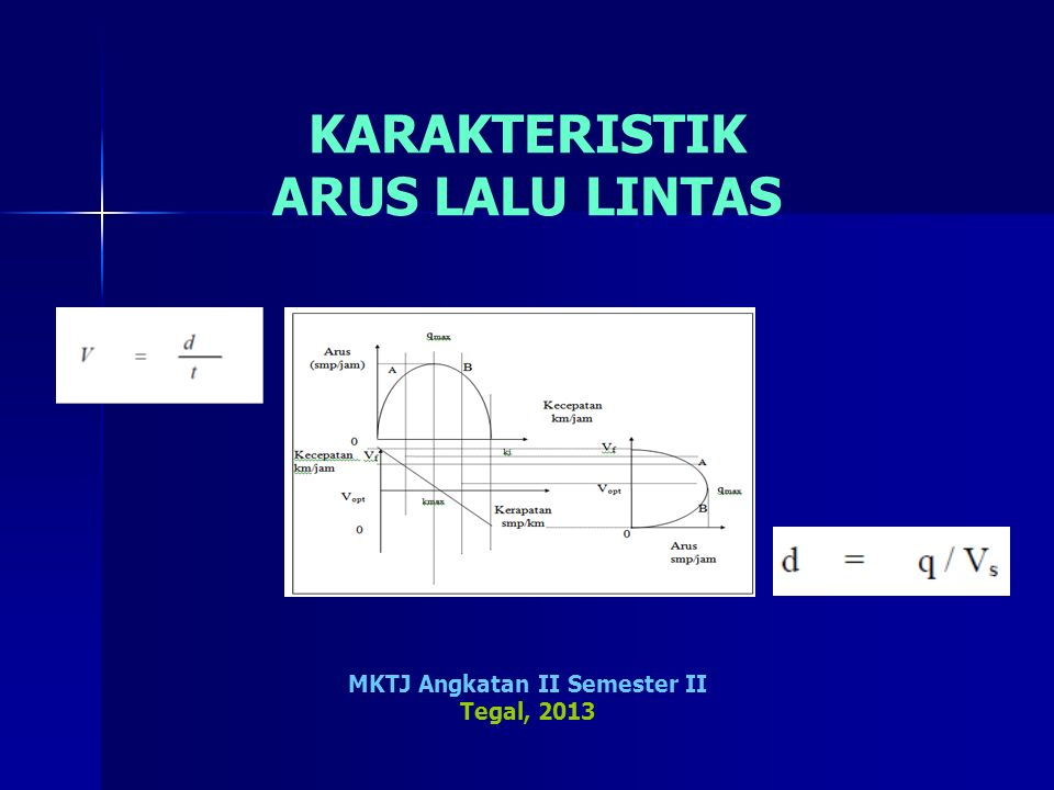 KARAKTERISTIK ARUS LALU LINTAS MKTJ Angkatan II Semester II Tegal, 2013