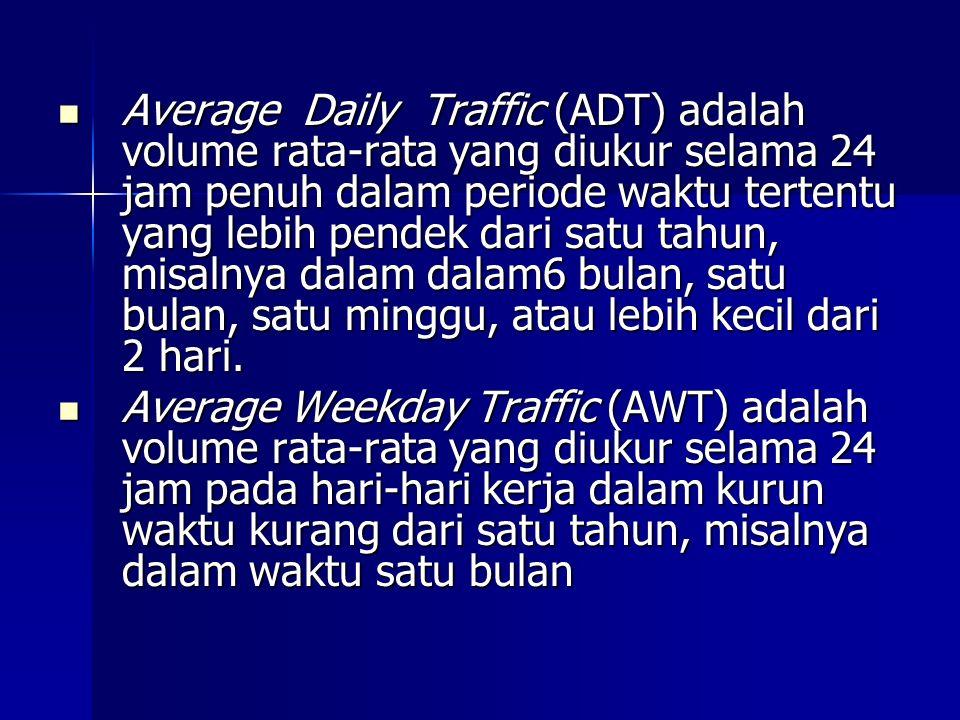 Average Daily Traffic (ADT) adalah volume rata-rata yang diukur selama 24 jam penuh dalam periode waktu tertentu yang lebih pendek dari satu tahun, mi