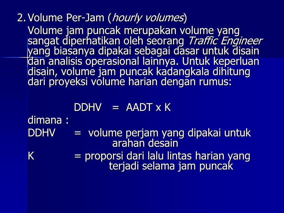 2.Volume Per-Jam (hourly volumes) Volume jam puncak merupakan volume yang sangat diperhatikan oleh seorang Traffic Engineer yang biasanya dipakai seba