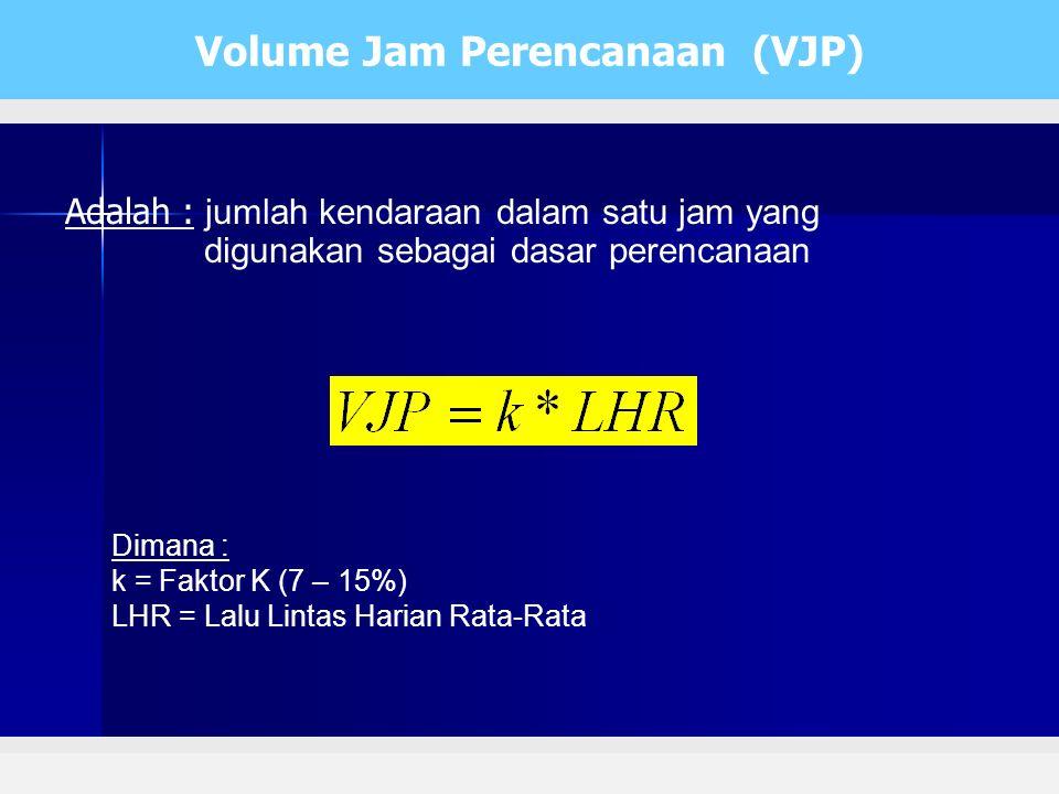 Volume Jam Perencanaan (VJP) Adalah : jumlah kendaraan dalam satu jam yang digunakan sebagai dasar perencanaan Dimana : k = Faktor K (7 – 15%) LHR = L