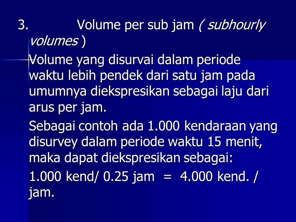 3.Volume per sub jam ( subhourly volumes ) Volume yang disurvai dalam periode waktu lebih pendek dari satu jam pada umumnya diekspresikan sebagai laju