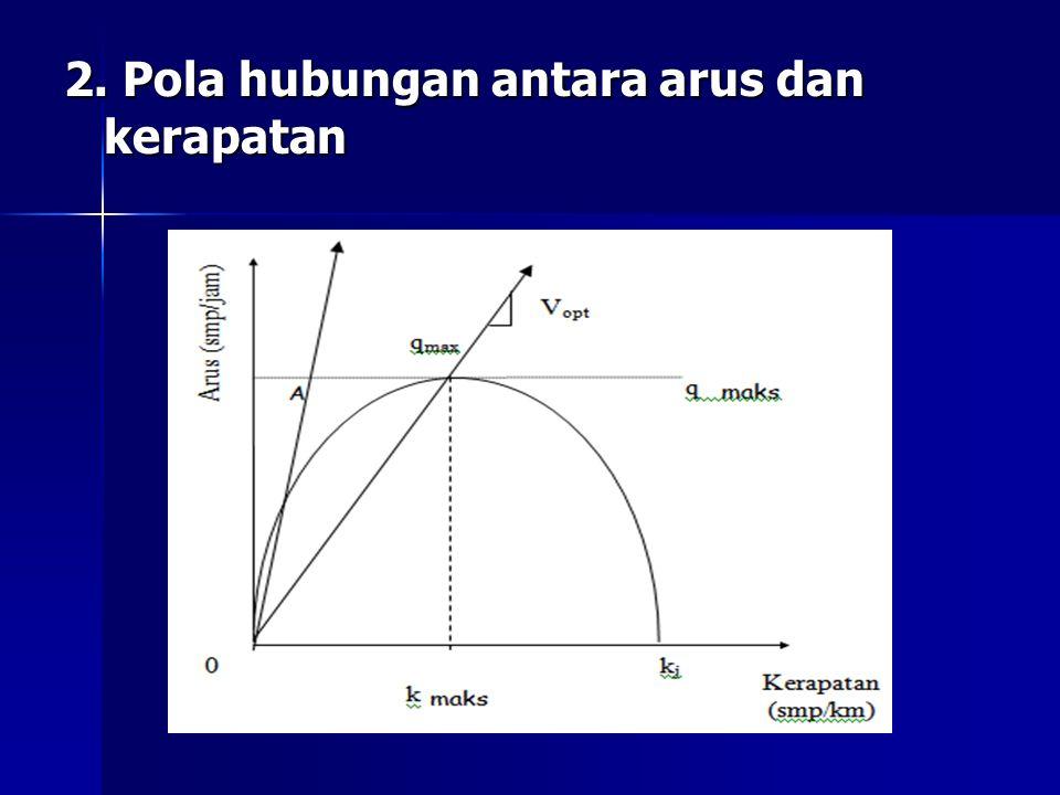 2. Pola hubungan antara arus dan kerapatan