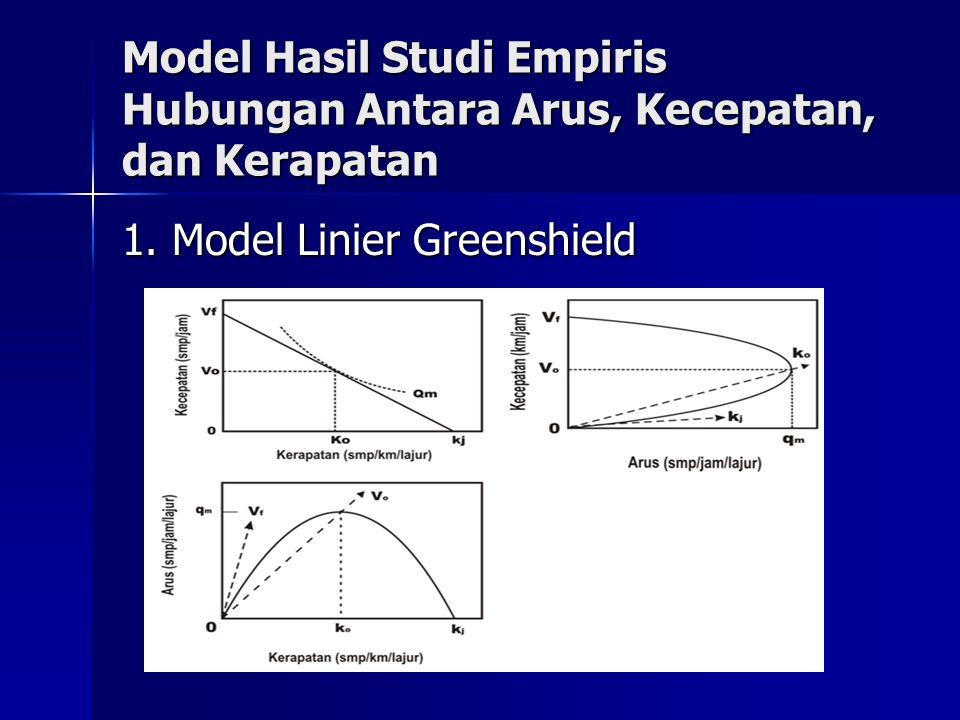 Model Hasil Studi Empiris Hubungan Antara Arus, Kecepatan, dan Kerapatan 1. Model Linier Greenshield