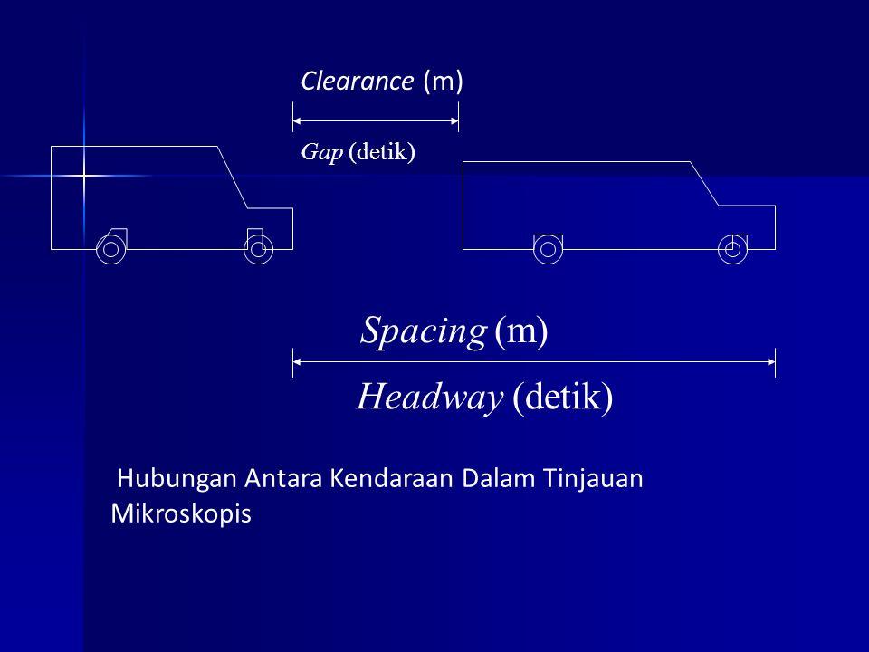 Clearance (m) Gap (detik) Spacing (m) Headway (detik) Hubungan Antara Kendaraan Dalam Tinjauan Mikroskopis