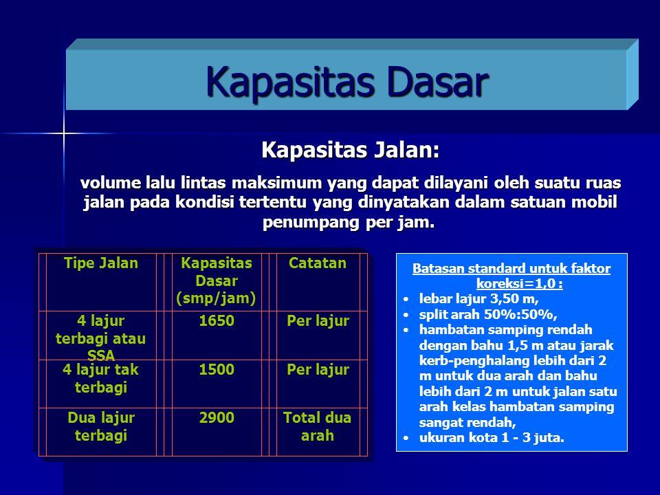 Kapasitas Dasar Batasan standard untuk faktor koreksi=1,0 : lebar lajur 3,50 m, split arah 50%:50%, hambatan samping rendah dengan bahu 1,5 m atau jar