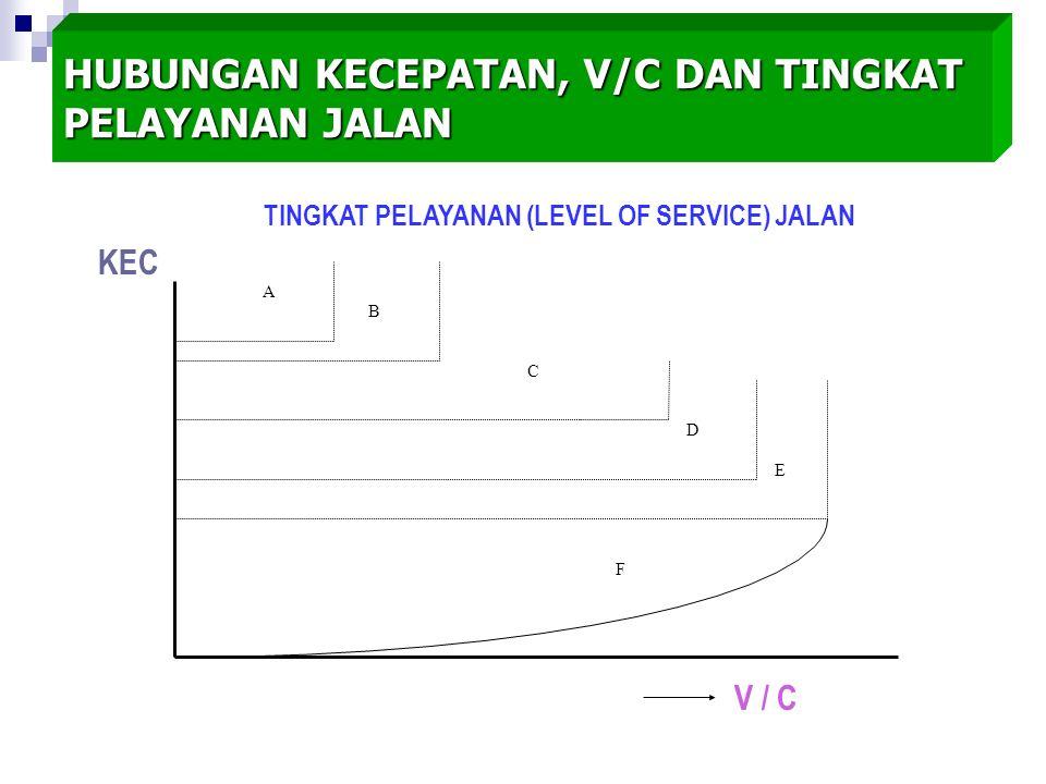 A B C D E F V / C KEC TINGKAT PELAYANAN (LEVEL OF SERVICE) JALAN HUBUNGAN KECEPATAN, V/C DAN TINGKAT PELAYANAN JALAN