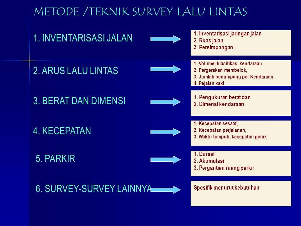 METODE /TEKNIK SURVEY LALU LINTAS 1. INVENTARISASI JALAN 2. ARUS LALU LINTAS 3. BERAT DAN DIMENSI 4. KECEPATAN 5. PARKIR 6. SURVEY-SURVEY LAINNYA 1. I