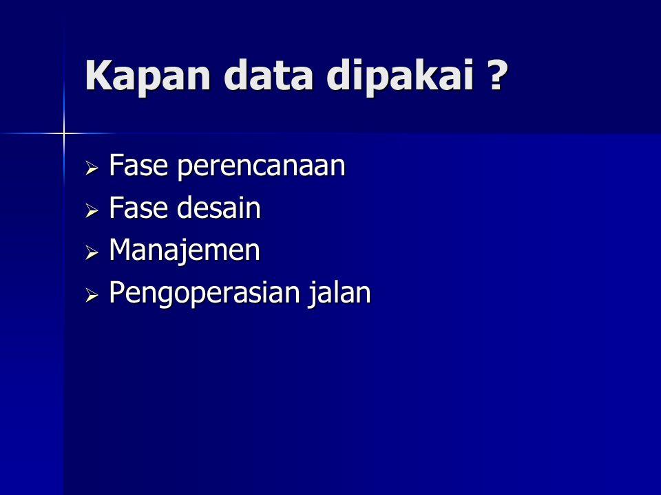 Kapan data dipakai ?  Fase perencanaan  Fase desain  Manajemen  Pengoperasian jalan