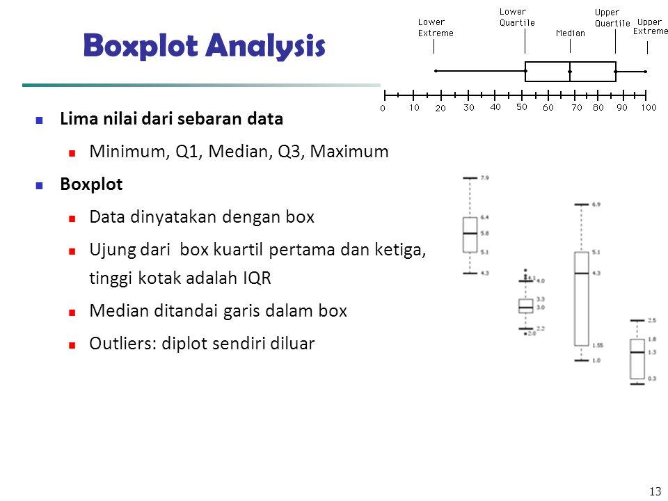 13 Boxplot Analysis Lima nilai dari sebaran data Minimum, Q1, Median, Q3, Maximum Boxplot Data dinyatakan dengan box Ujung dari box kuartil pertama dan ketiga, tinggi kotak adalah IQR Median ditandai garis dalam box Outliers: diplot sendiri diluar
