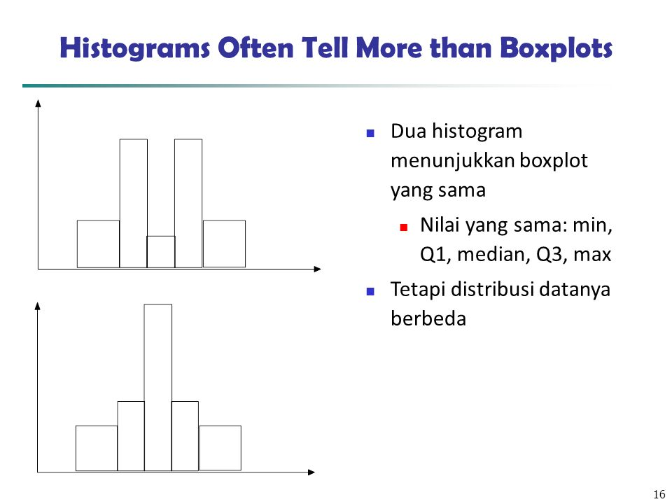 16 Histograms Often Tell More than Boxplots Dua histogram menunjukkan boxplot yang sama Nilai yang sama: min, Q1, median, Q3, max Tetapi distribusi da