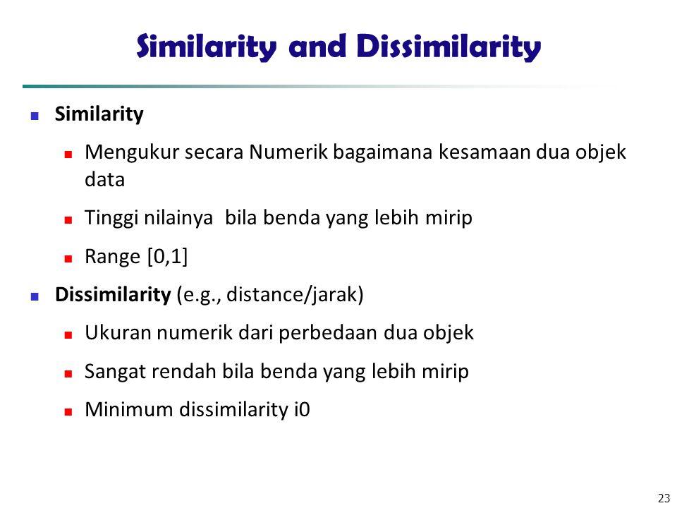 23 Similarity and Dissimilarity Similarity Mengukur secara Numerik bagaimana kesamaan dua objek data Tinggi nilainya bila benda yang lebih mirip Range [0,1] Dissimilarity (e.g., distance/jarak) Ukuran numerik dari perbedaan dua objek Sangat rendah bila benda yang lebih mirip Minimum dissimilarity i0