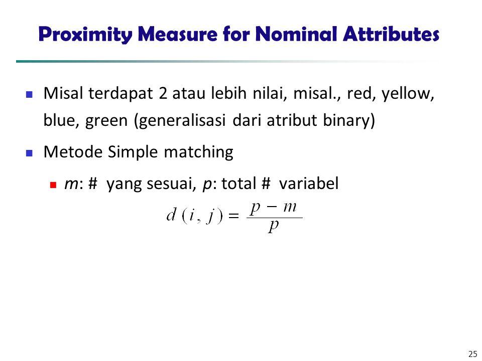 25 Proximity Measure for Nominal Attributes Misal terdapat 2 atau lebih nilai, misal., red, yellow, blue, green (generalisasi dari atribut binary) Met