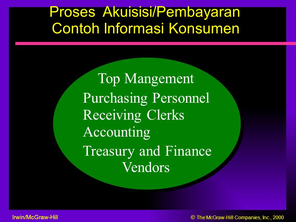 Proses Akuisisi/Pembayaran Contoh Informasi Konsumen Top Mangement Purchasing Personnel Receiving Clerks Accounting Treasury and Finance Vendors Irwin