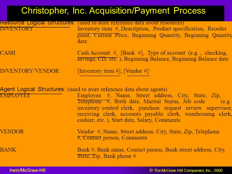 Christopher, Inc. Acquisition/Payment Process Resource Logical Structures: (used to store reference data about resources) INVENTORYInventory item #, D