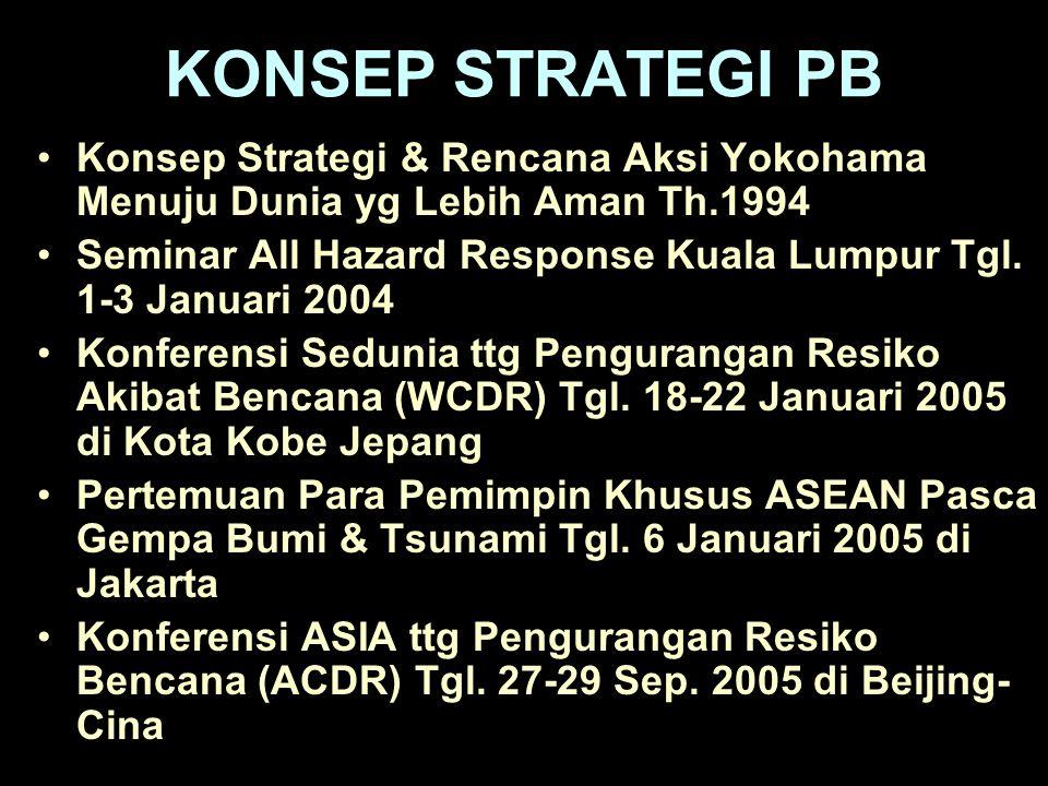 MATERI POKOK 1.Konsep Strategi PBP 2.Manajemen PB 3.Prosedur umum pendukung PB 4.Prosedur umum Komunikai & Pengendalian.