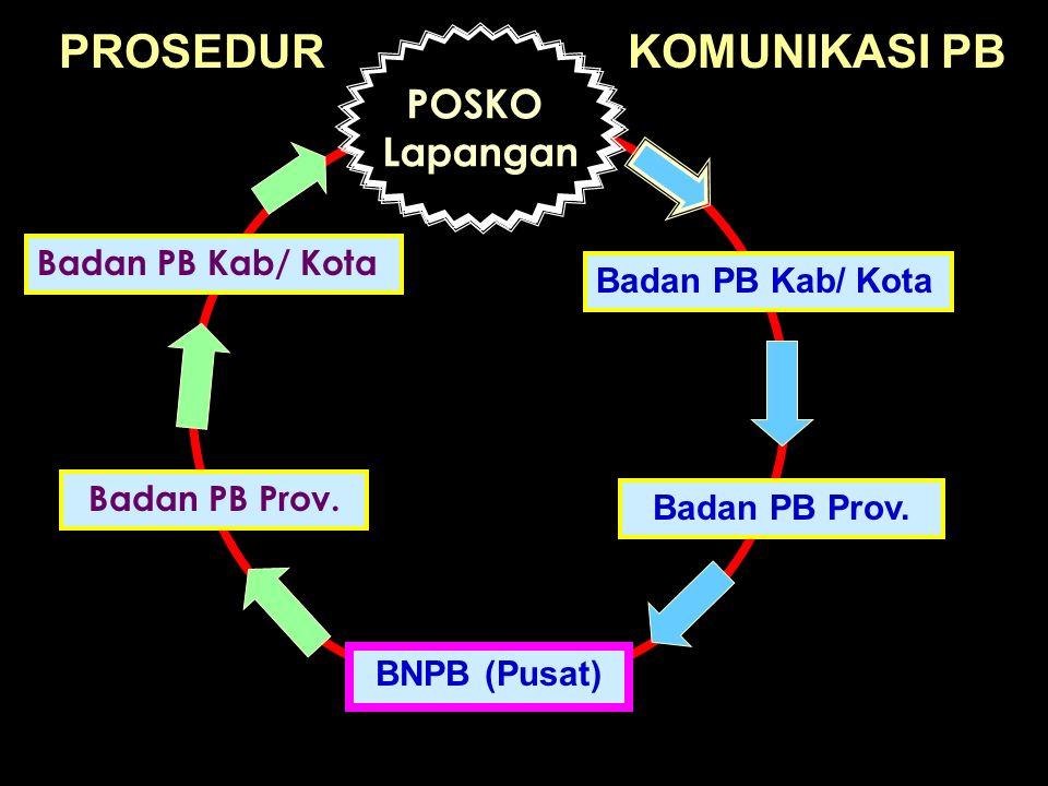 1.KOMUNIKASI Diselenggarakan secara berjenjang dari tingkat POSKO Lapangan kepada Badan PB Daerah Kab/ Kota, Badan PB Daerah Prov. dan diteruskan ke (