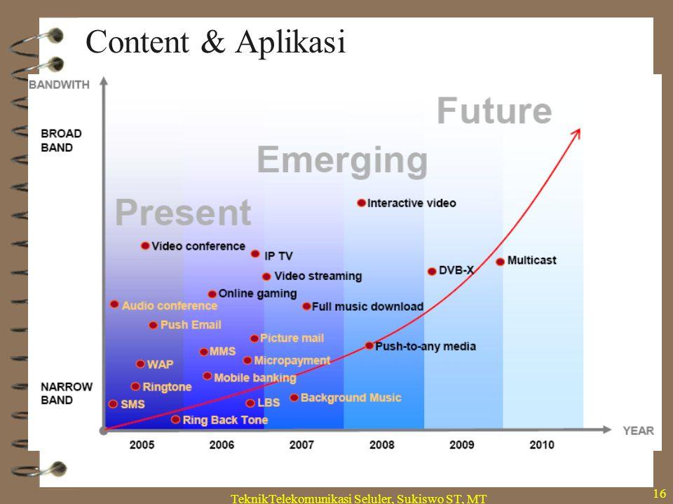 TeknikTelekomunikasi Seluler, Sukiswo ST, MT 16 Content & Aplikasi