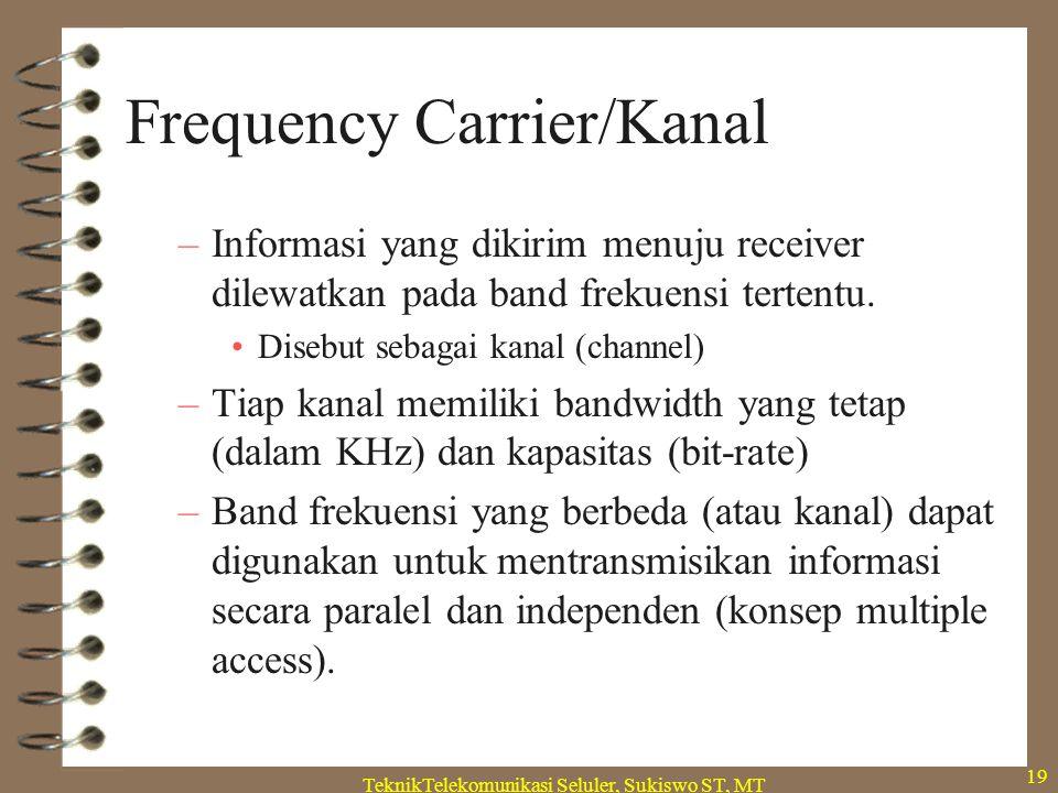 TeknikTelekomunikasi Seluler, Sukiswo ST, MT 19 Frequency Carrier/Kanal –Informasi yang dikirim menuju receiver dilewatkan pada band frekuensi tertentu.