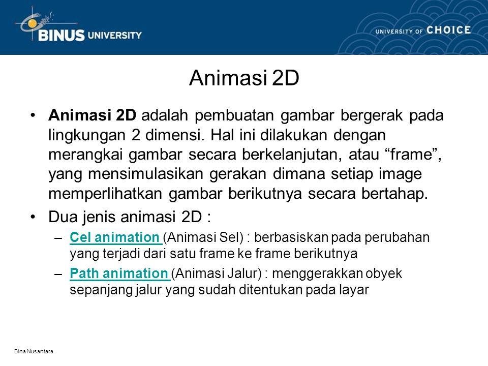 Bina Nusantara Animasi 2D Animasi 2D adalah pembuatan gambar bergerak pada lingkungan 2 dimensi.