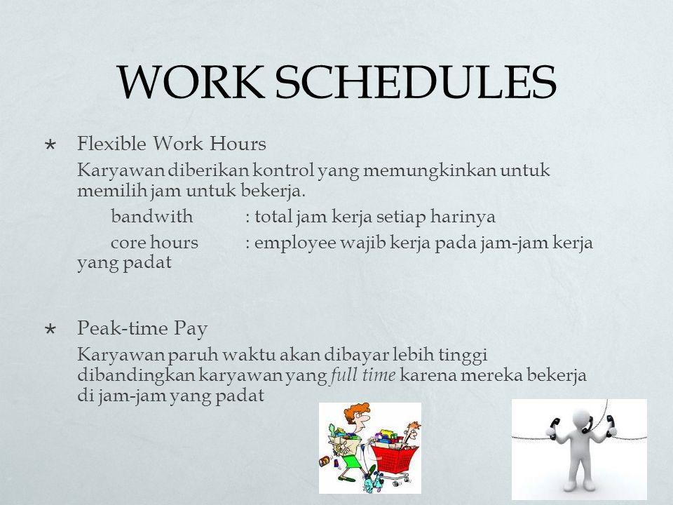 WORK SCHEDULES  Flexible Work Hours Karyawan diberikan kontrol yang memungkinkan untuk memilih jam untuk bekerja.