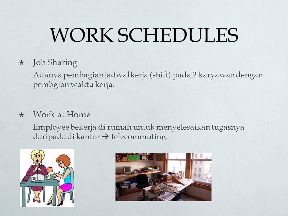 WORK SCHEDULES  Job Sharing Adanya pembagian jadwal kerja (shift) pada 2 karyawan dengan pembgian waktu kerja.