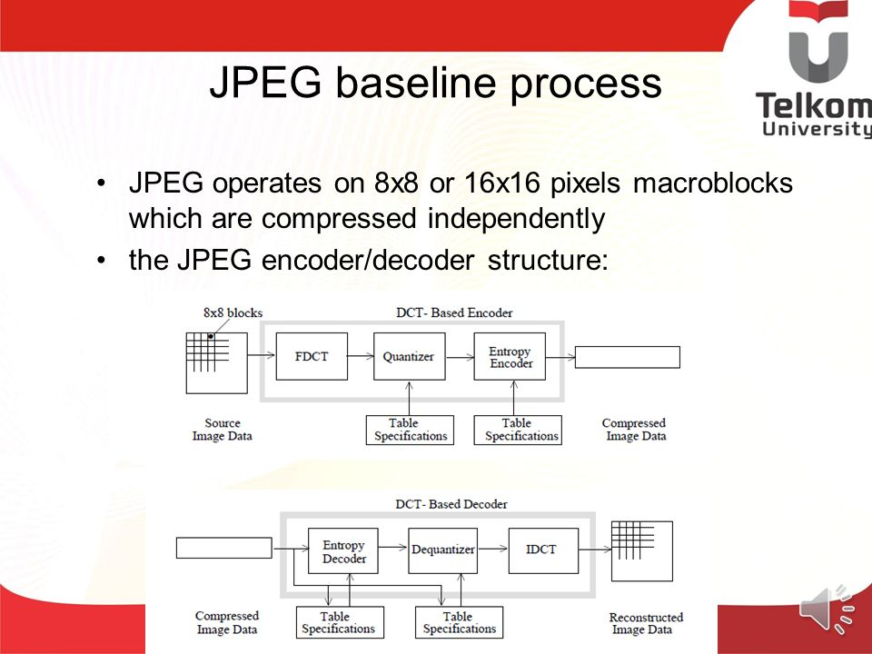 JPEG baseline process JPEG operates on 8x8 or 16x16 pixels macroblocks which are compressed independently the JPEG encoder/decoder structure: