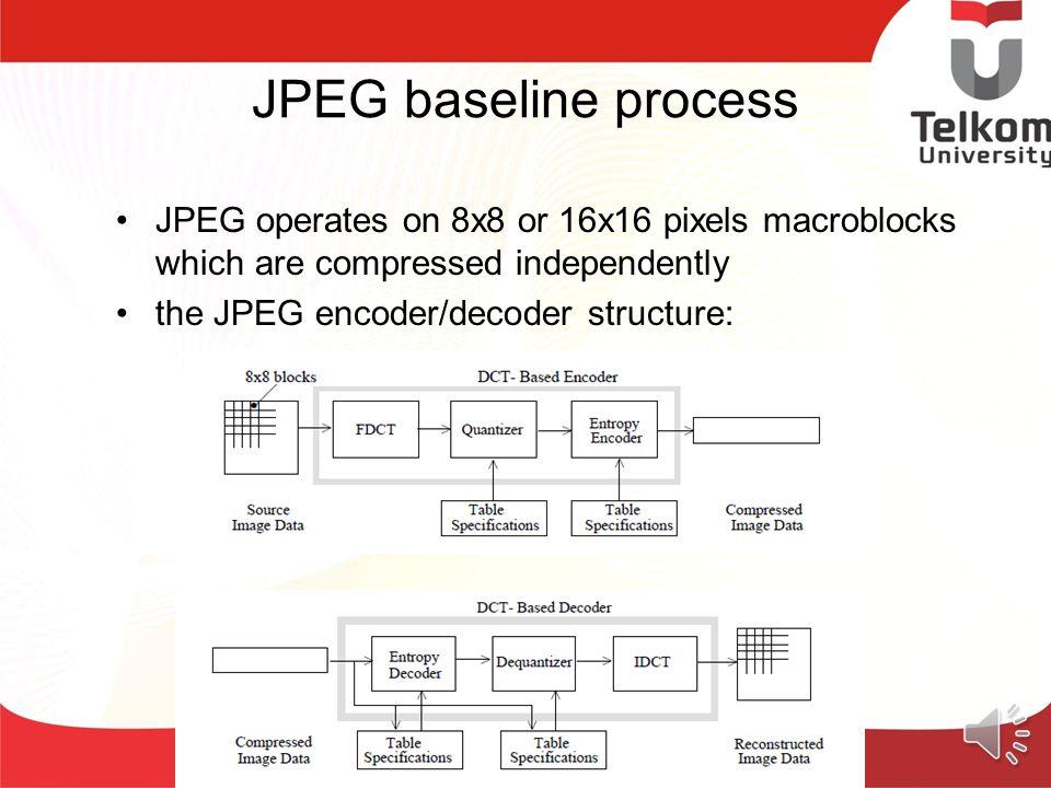 LOSSY COMPRESSION JPEG standar mendefinisikan tiga mode lossy compression:  Baseline sequential mode   paling sederhana, kemampuannya cukup untuk b