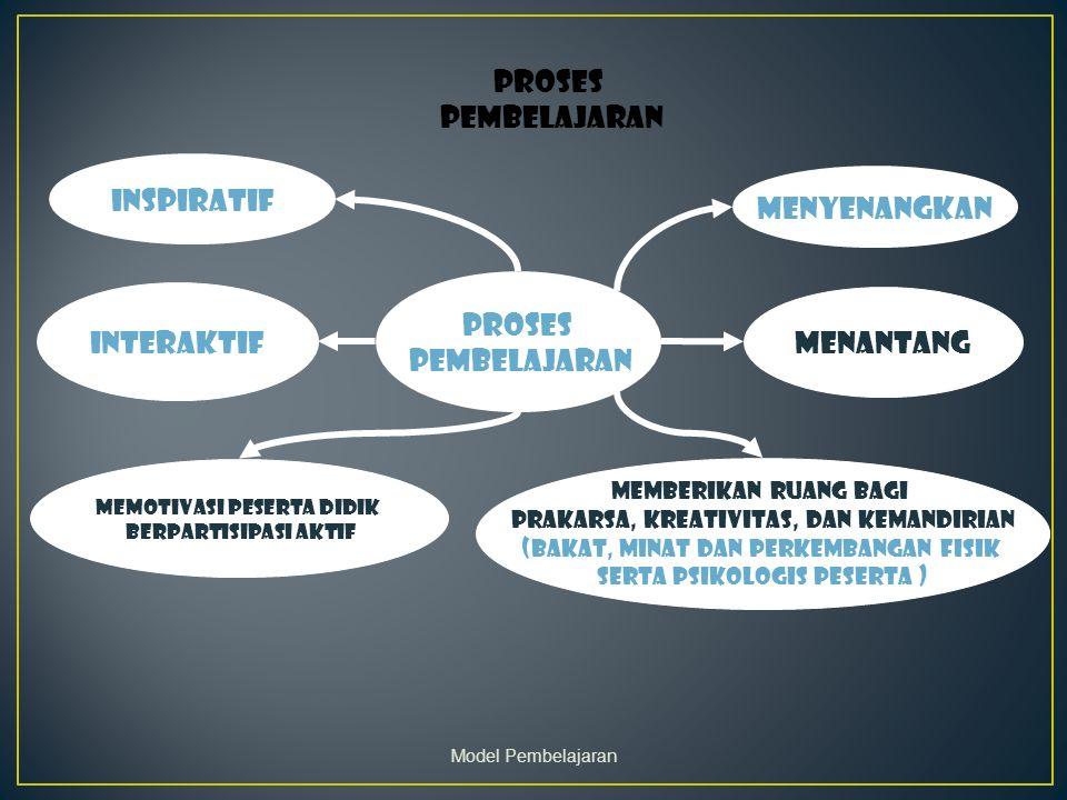 Model Pembelajaran Proses pembelajaran interaktif inspiratif menyenangkan menantang memotivasi peserta didik berpartisipasi aktif memberikan ruang bagi prakarsa, kreativitas, dan kemandirian (bakat, minat dan perkembangan fisik serta psikologis peserta ) Proses pembelajaran