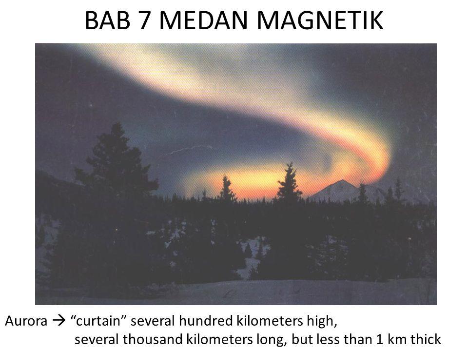 Contoh Soal 7.4 Mass spectrometer adalah alat untuk mengukur massa ion.