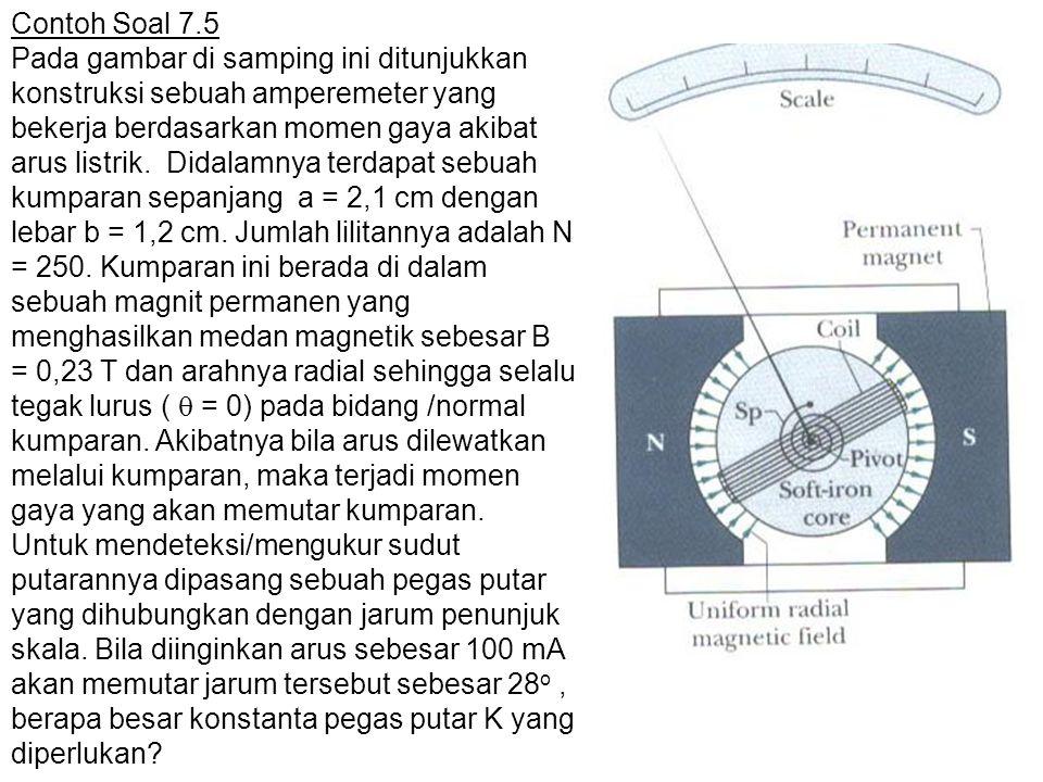 Contoh Soal 7.5 Pada gambar di samping ini ditunjukkan konstruksi sebuah amperemeter yang bekerja berdasarkan momen gaya akibat arus listrik.