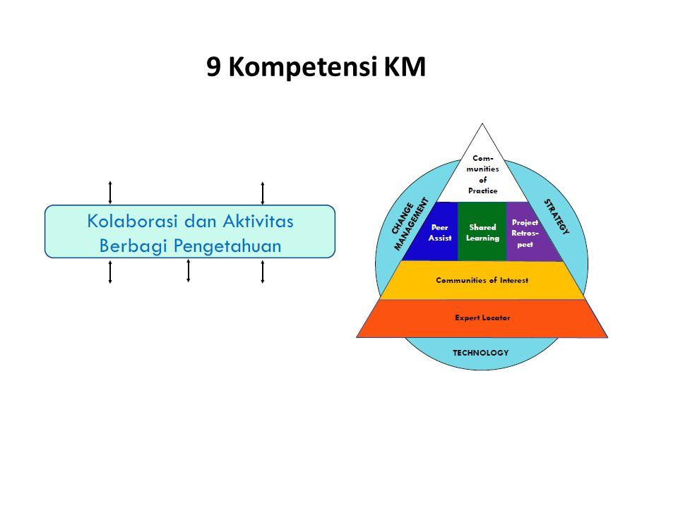 9 Kompetensi KM