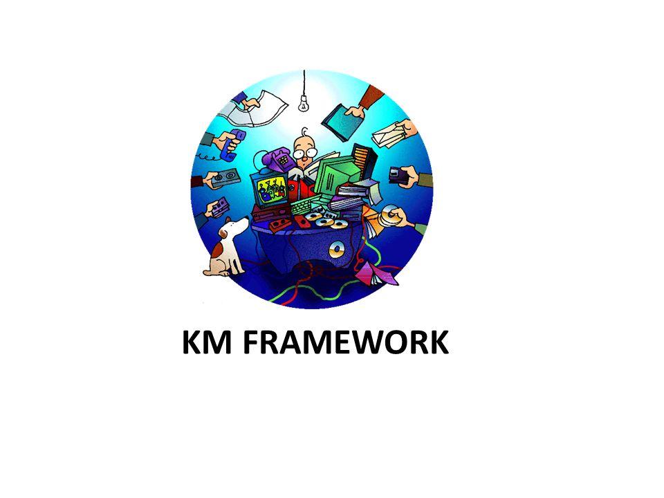 KM FRAMEWORK
