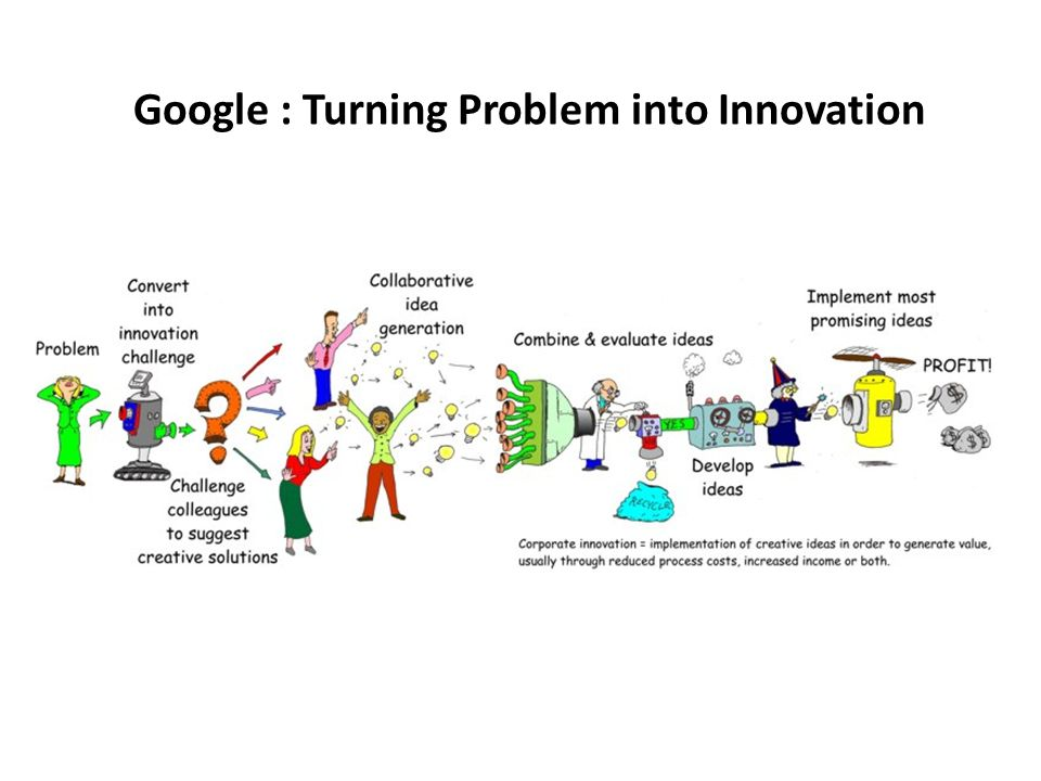 Google : Turning Problem into Innovation