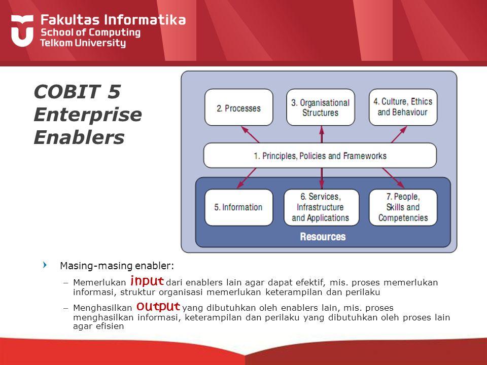 12-CRS-0106 REVISED 8 FEB 2013 COBIT 5 Enterprise Enablers Masing-masing enabler: – Memerlukan input dari enablers lain agar dapat efektif, mis.