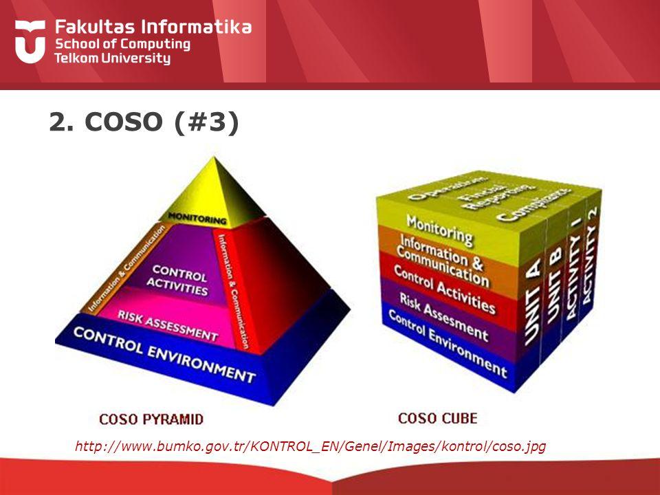 12-CRS-0106 REVISED 8 FEB 2013 COBIT CobIT (Control Objectives for Information & Related Technology) adalah panduan kerja dalam pengelolaan teknologi informasi.